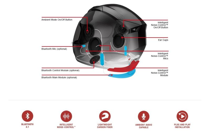sena-reveals-the-smart-helmet-with-intelligent-noise-control-video_1 web