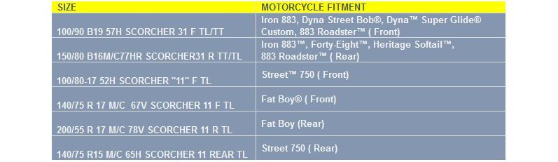 Harley-Davidson motorcycle Michelin tyre size