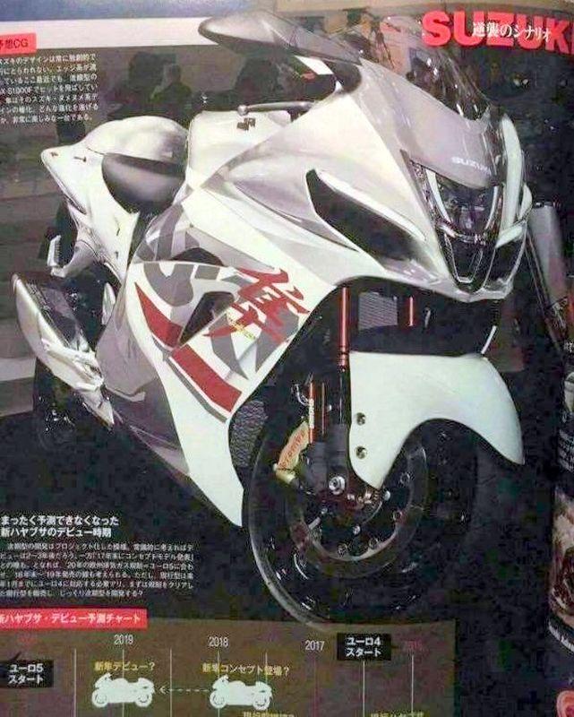 Suzuki-Hayabusa-spyshot-next-gen Web