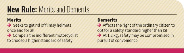 A closer look at the merits and demerits of the helmet rule