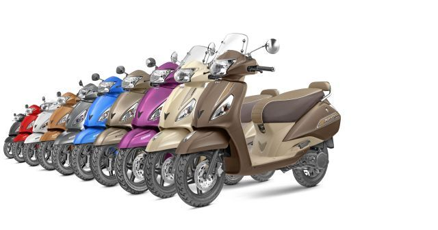 Six Upcoming Scooters In 2019