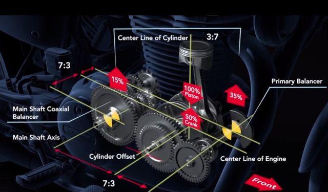 Honda H'ness CB 350 Engine Inside WEB